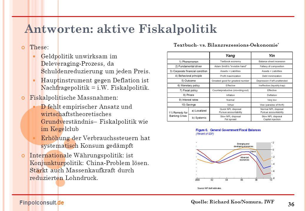 Antworten: aktive Fiskalpolitik