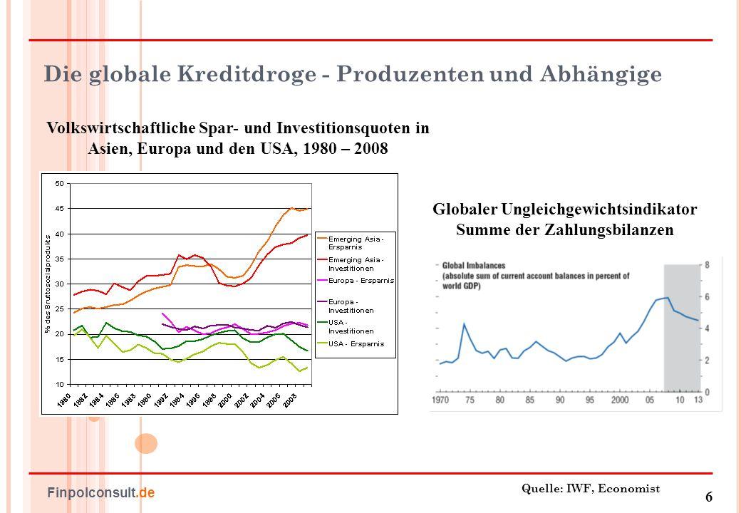 Die globale Kreditdroge - Produzenten und Abhängige