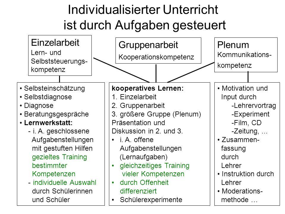 Individualisierter Unterricht ist durch Aufgaben gesteuert