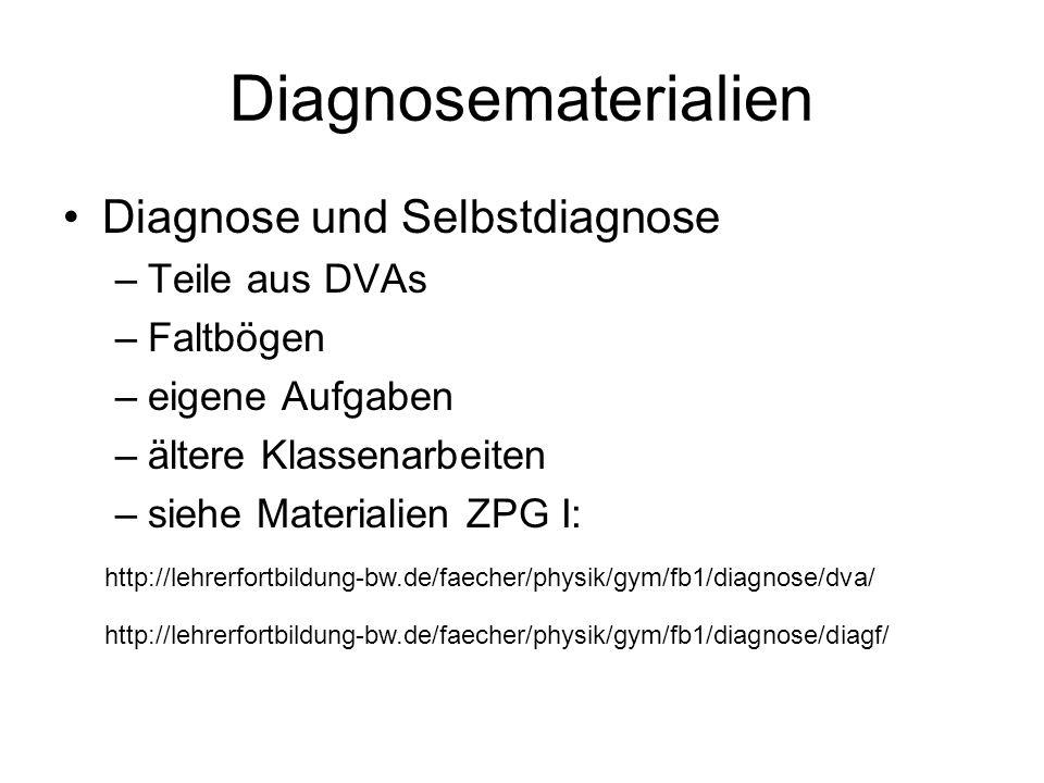Diagnosematerialien Diagnose und Selbstdiagnose Teile aus DVAs