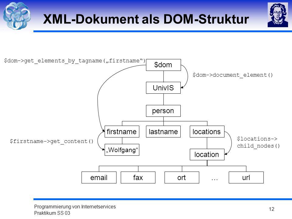 XML-Dokument als DOM-Struktur