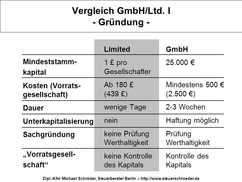Vergleich GmbH/Ltd. I - Gründung -