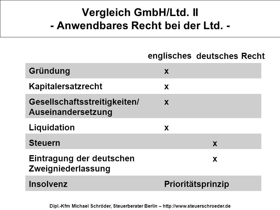 Vergleich GmbH/Ltd. II - Anwendbares Recht bei der Ltd. -