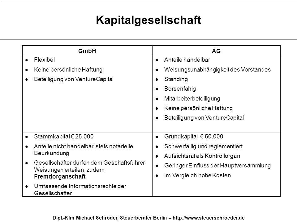Kapitalgesellschaft GmbH AG Flexibel Keine persönliche Haftung