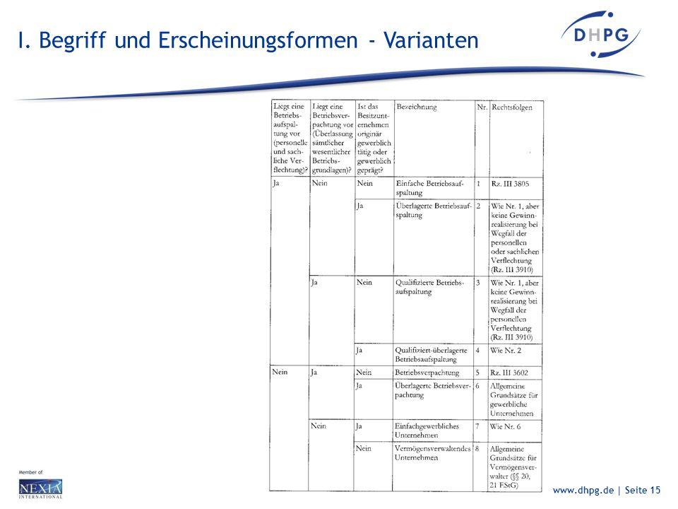 I. Begriff und Erscheinungsformen - Varianten
