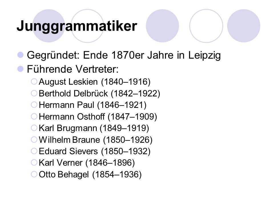 Junggrammatiker Gegründet: Ende 1870er Jahre in Leipzig