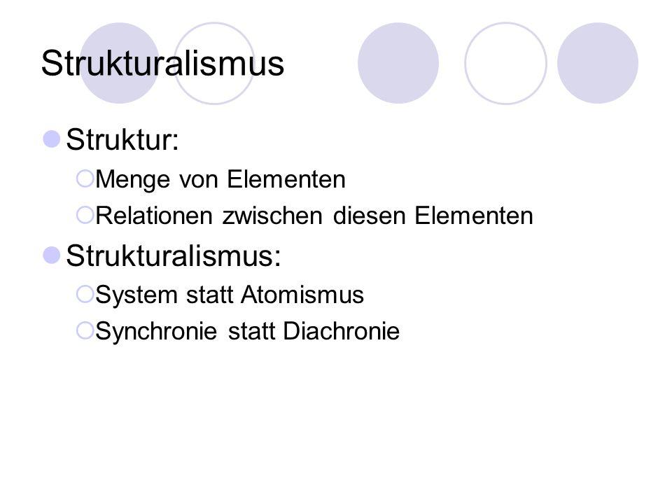 Strukturalismus Struktur: Strukturalismus: Menge von Elementen