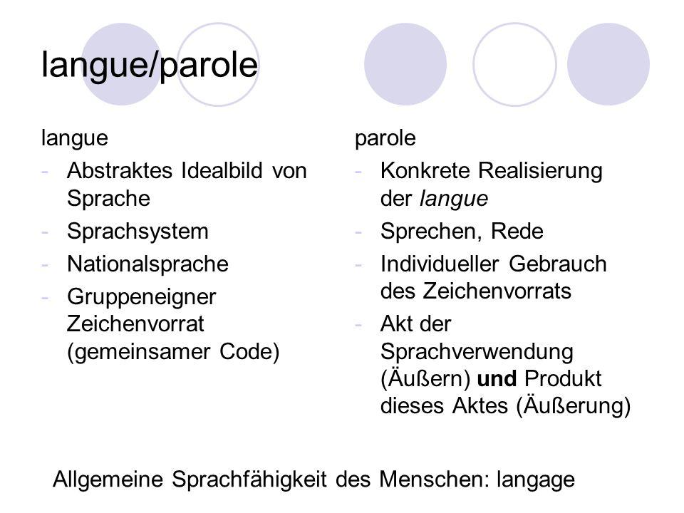 langue/parole langue Abstraktes Idealbild von Sprache Sprachsystem