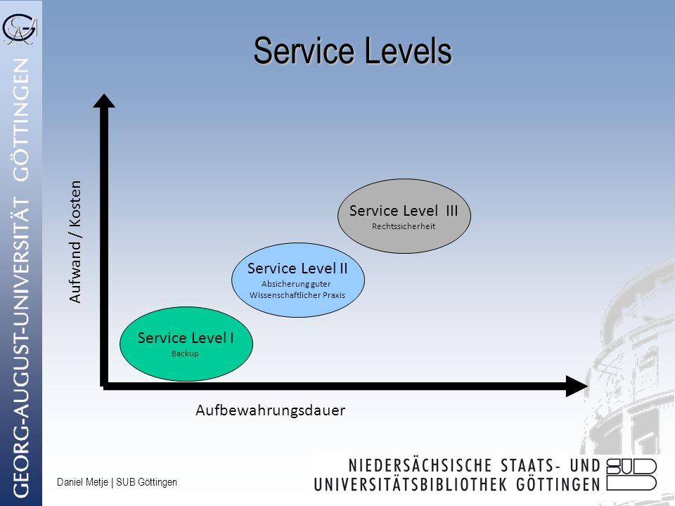 Service Level II Absicherung guter Wissenschaftlicher Praxis
