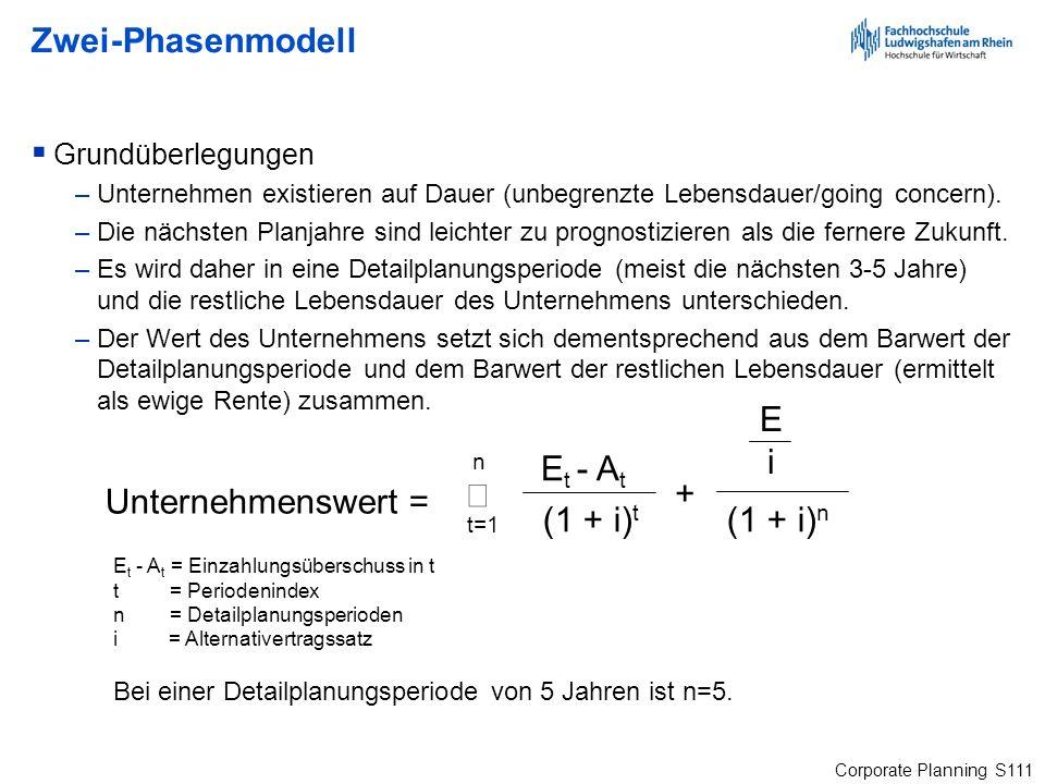Zwei-Phasenmodell Unternehmenswert = å Et - At (1 + i)t + (1 + i)n E i
