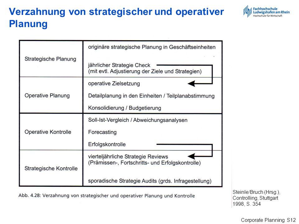 ziele strategische planung