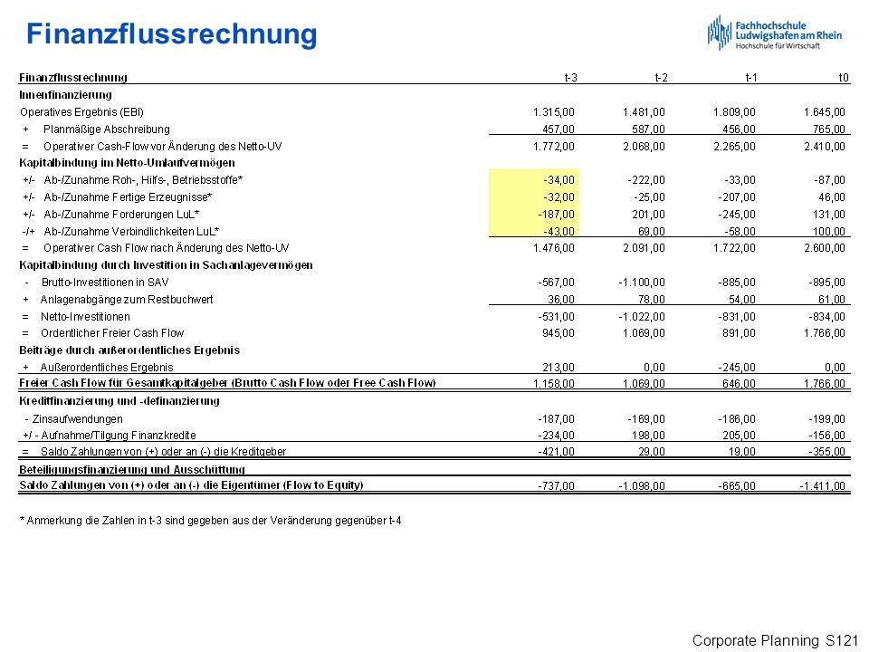 Finanzflussrechnung