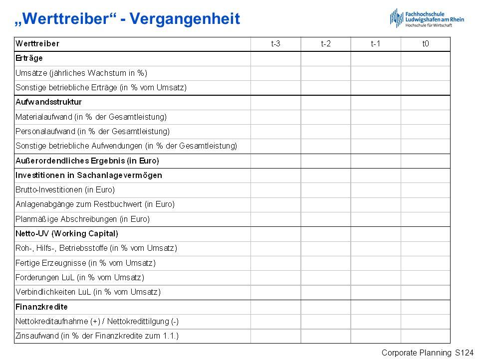 """""""Werttreiber - Vergangenheit"""
