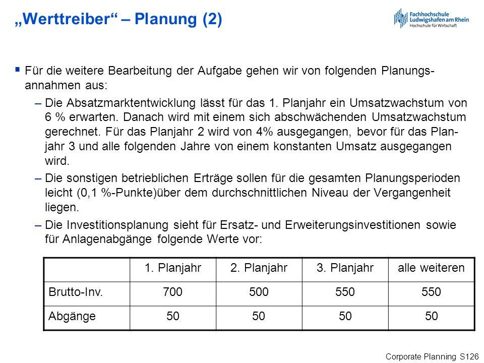 """""""Werttreiber – Planung (2)"""