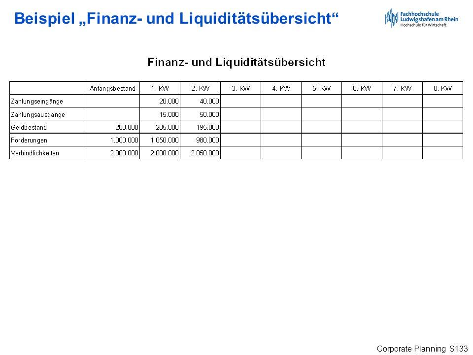 """Beispiel """"Finanz- und Liquiditätsübersicht"""
