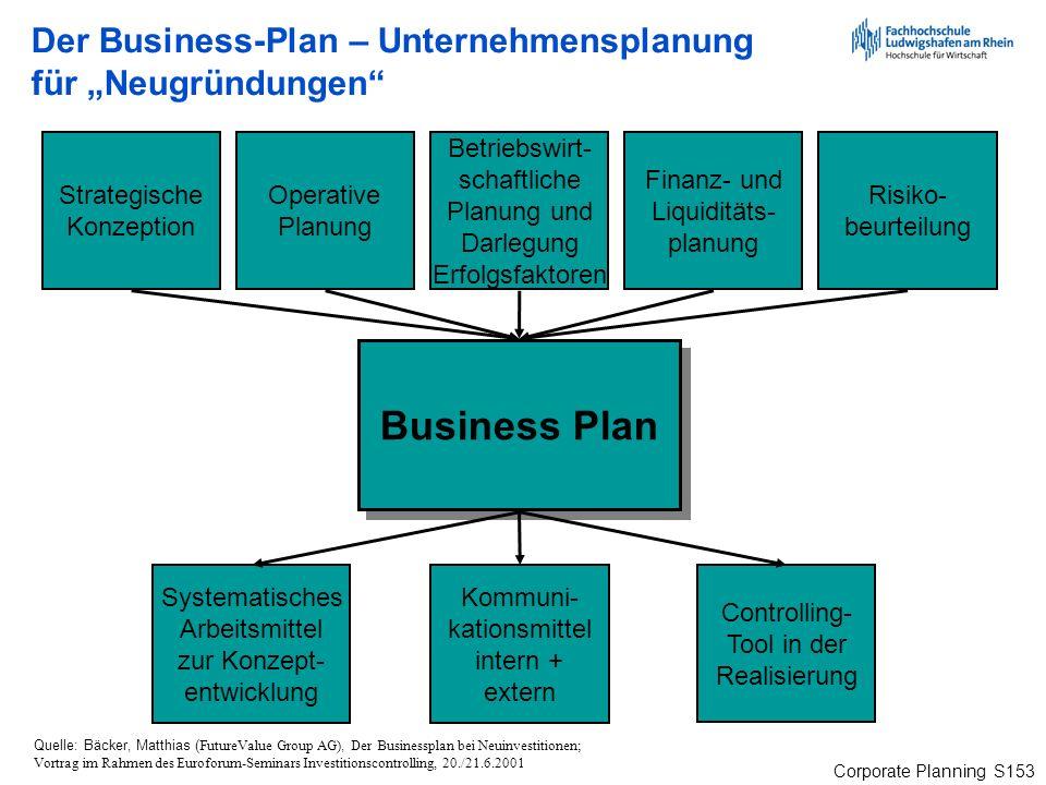 """Der Business-Plan – Unternehmensplanung für """"Neugründungen"""