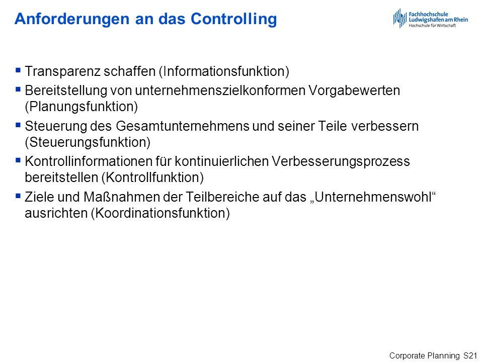 Anforderungen an das Controlling