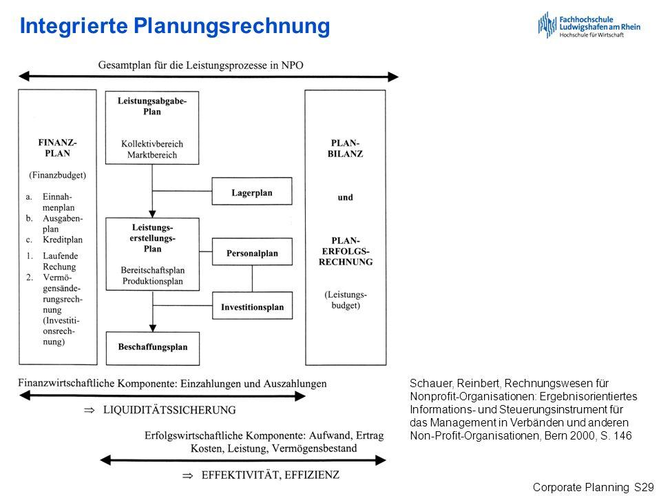Integrierte Planungsrechnung