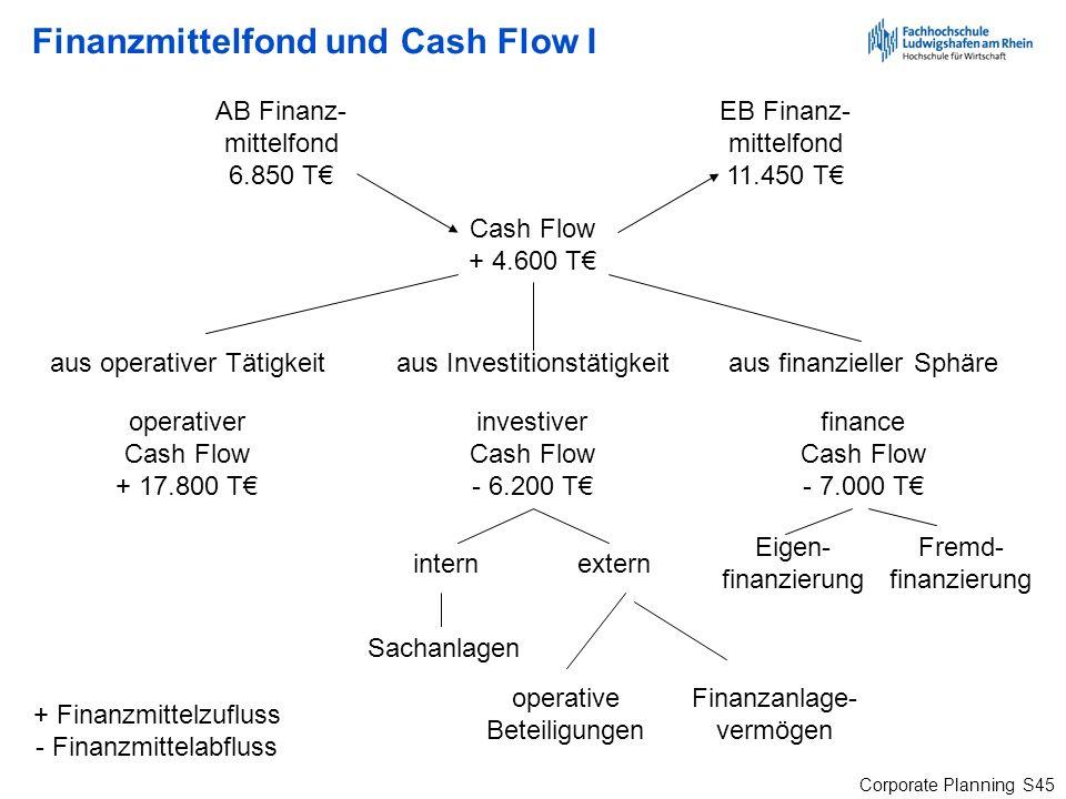 Finanzmittelfond und Cash Flow I