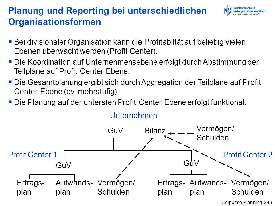 Planung und Reporting bei unterschiedlichen Organisationsformen