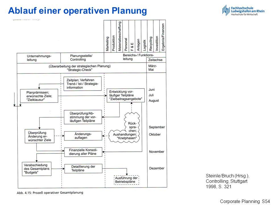 Ungewöhnlich Website Planung Arbeitsblatt Fotos - Mathe Arbeitsblatt ...