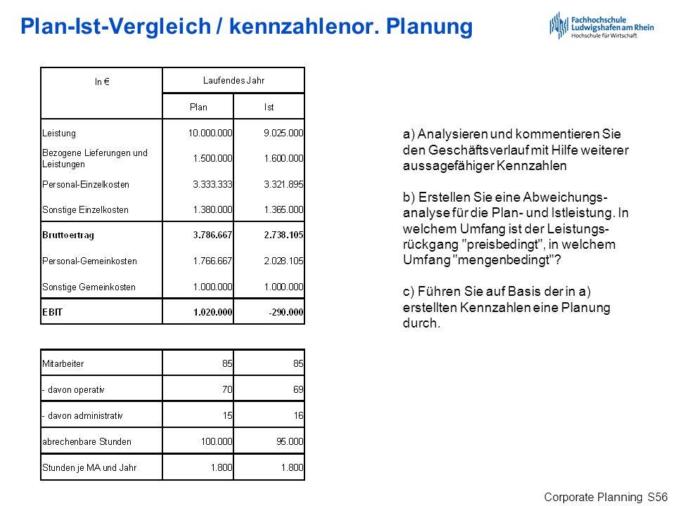 Plan-Ist-Vergleich / kennzahlenor. Planung