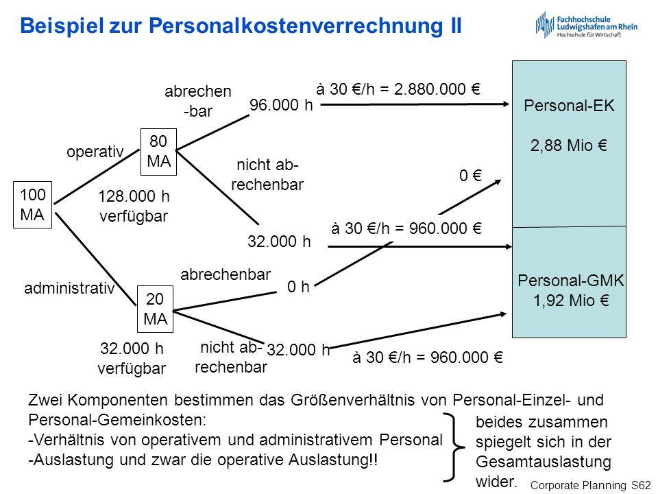 Beispiel zur Personalkostenverrechnung II