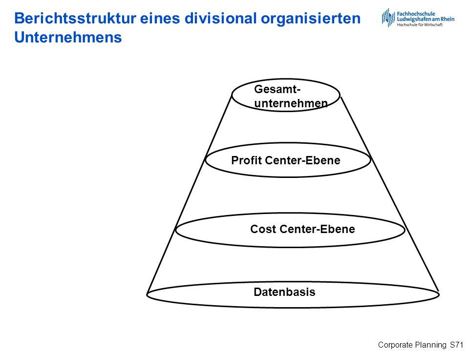 Berichtsstruktur eines divisional organisierten Unternehmens