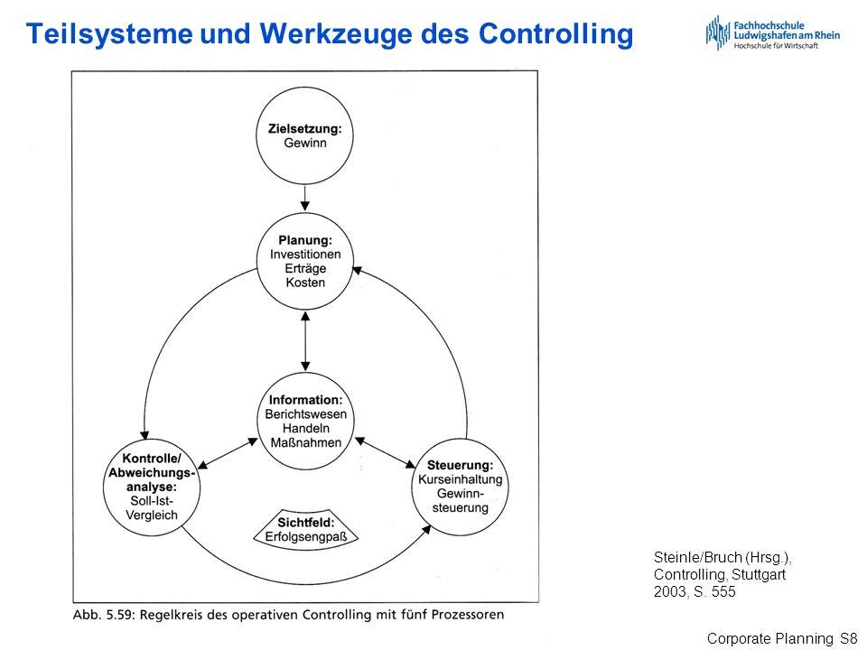 Teilsysteme und Werkzeuge des Controlling