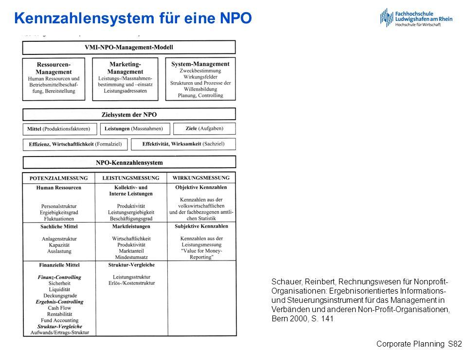Kennzahlensystem für eine NPO