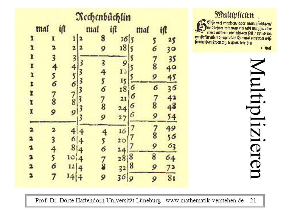 Multiplizieren Prof. Dr. Dörte Haftendorn Universität Lüneburg www.mathematik-verstehen.de 21