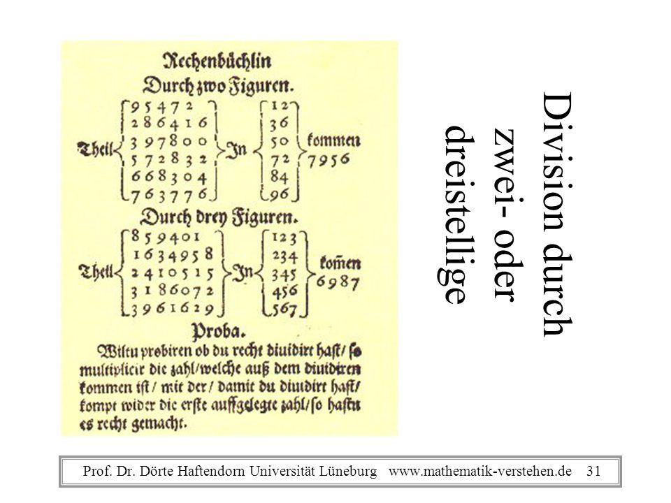 Division durch zwei- oder dreistellige