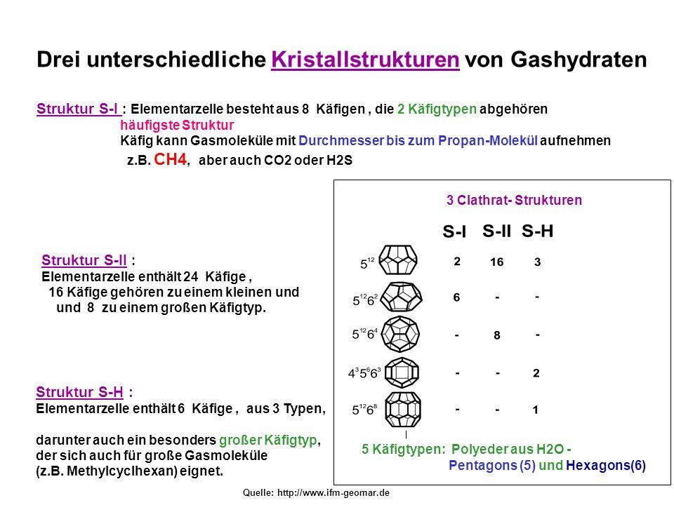 Drei unterschiedliche Kristallstrukturen von Gashydraten