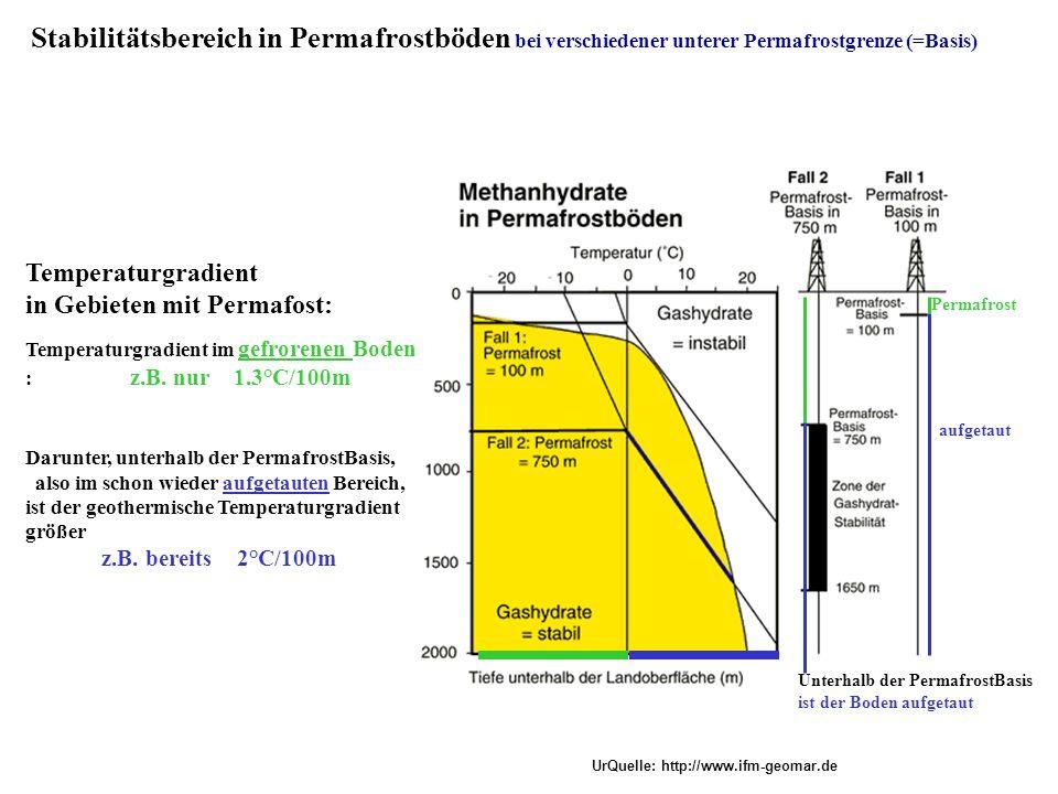 Stabilitätsbereich in Permafrostböden bei verschiedener unterer Permafrostgrenze (=Basis)