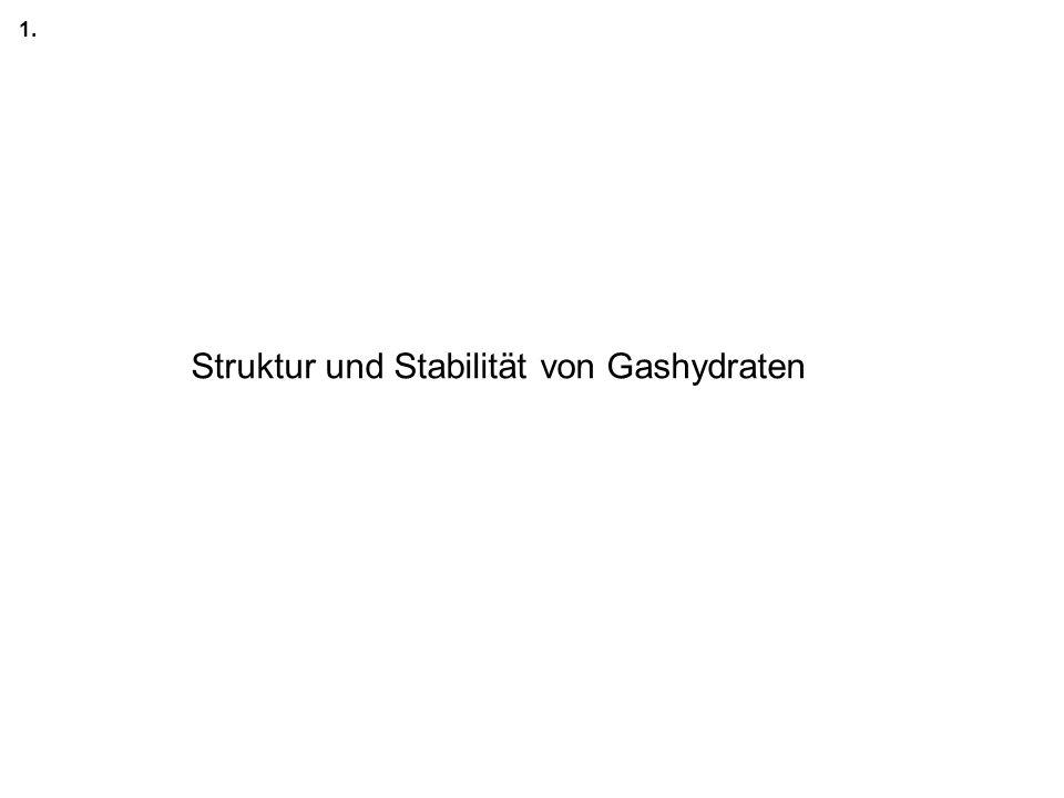 Struktur und Stabilität von Gashydraten