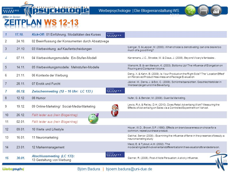 Zeitplan WS 12-13 1. 17.10. Kick-Off: 01 Einführung, Modalitäten des Kurses. 2. 24.10. 02 Beeinflussung der Konsumenten durch Absatzwege.