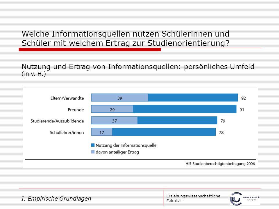 Welche Informationsquellen nutzen Schülerinnen und Schüler mit welchem Ertrag zur Studienorientierung