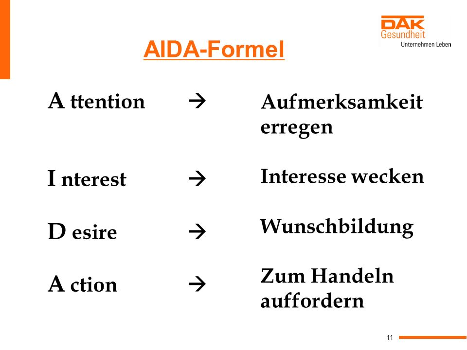 AIDA-Formel A ttention  I nterest  D esire  A ction 