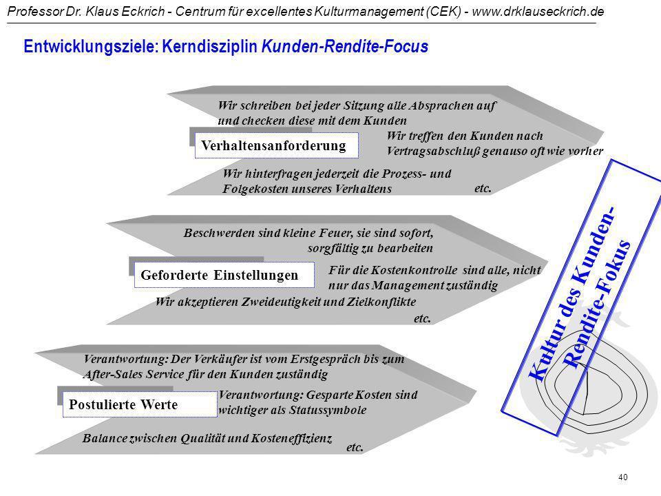 Kultur des Kunden-Rendite-Fokus