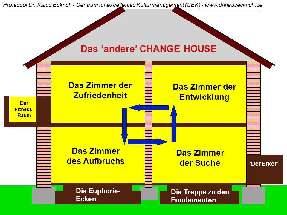 Das 'andere' CHANGE HOUSE