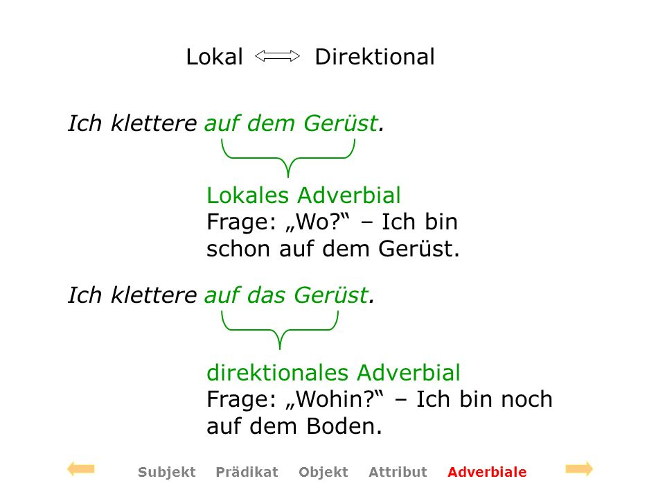 Subjekt Prädikat Objekt Attribut Adverbiale