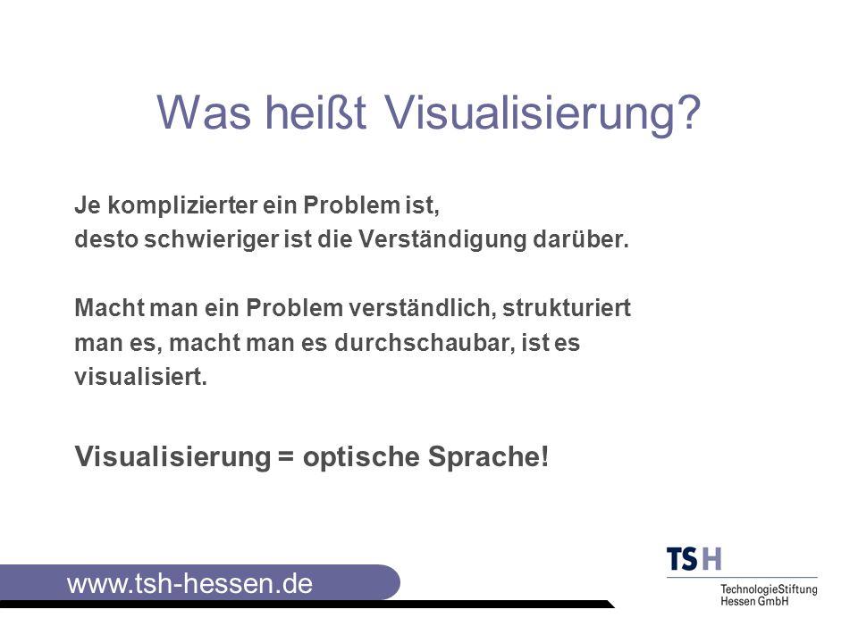 Was heißt Visualisierung