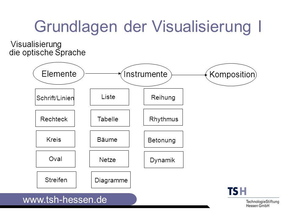Grundlagen der Visualisierung I