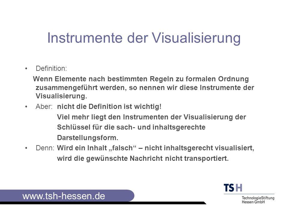 Instrumente der Visualisierung