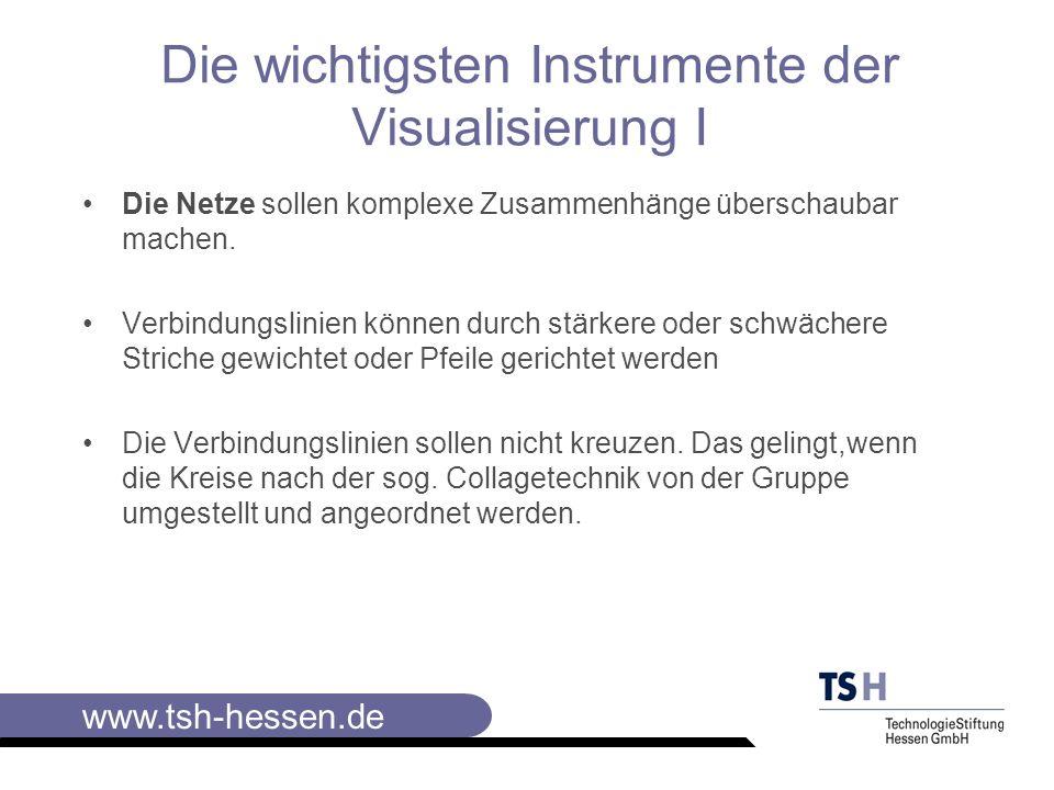Die wichtigsten Instrumente der Visualisierung I