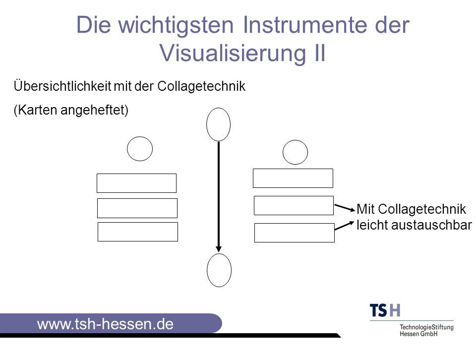 Die wichtigsten Instrumente der Visualisierung II
