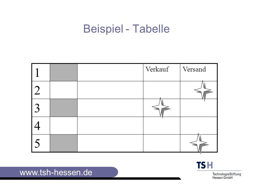 Beispiel - Tabelle 5 4 3 2 Versand Verkauf 1