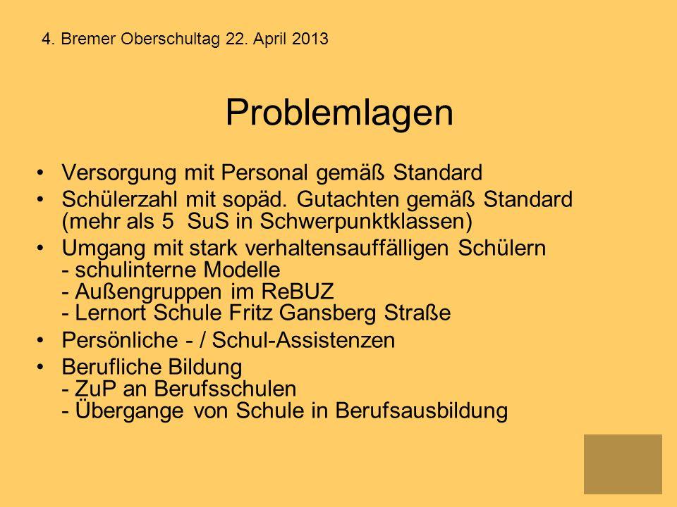 Problemlagen Versorgung mit Personal gemäß Standard