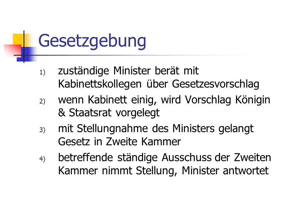 Gesetzgebung zuständige Minister berät mit Kabinettskollegen über Gesetzesvorschlag.