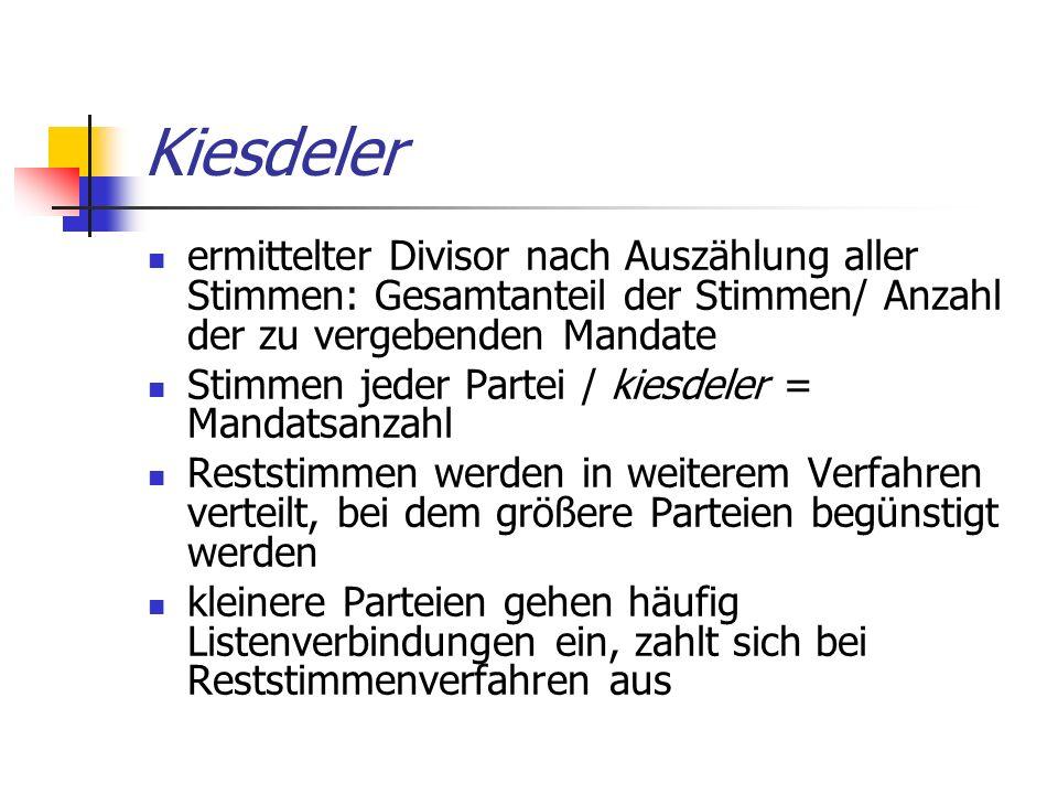 Kiesdeler ermittelter Divisor nach Auszählung aller Stimmen: Gesamtanteil der Stimmen/ Anzahl der zu vergebenden Mandate.